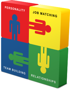 Discus: Personality, Job Matching, Relationships, Team-building