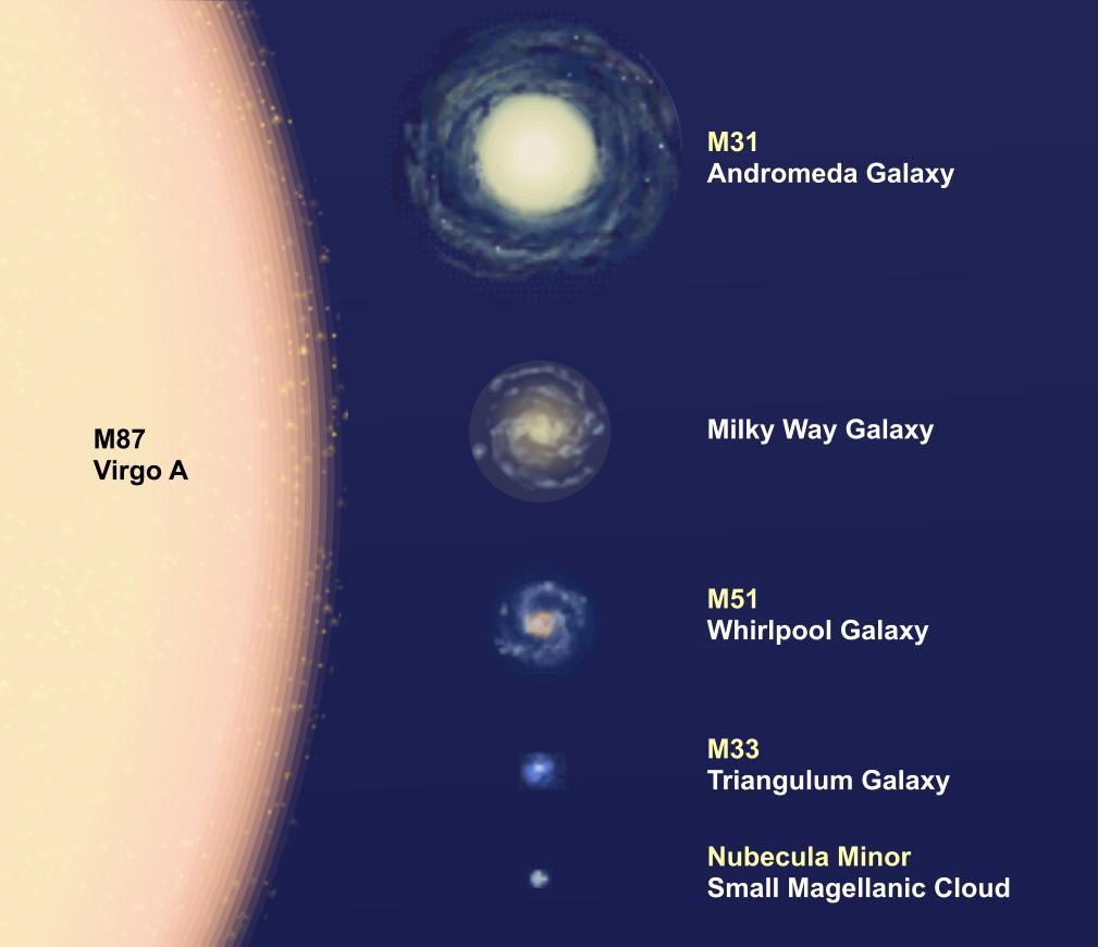 Esky  Galaxies