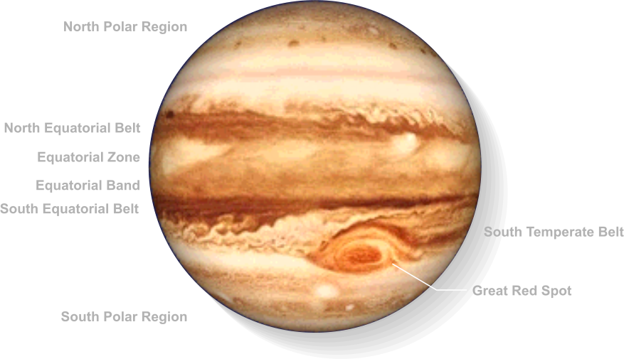planet jupiter features - photo #14